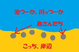zukai